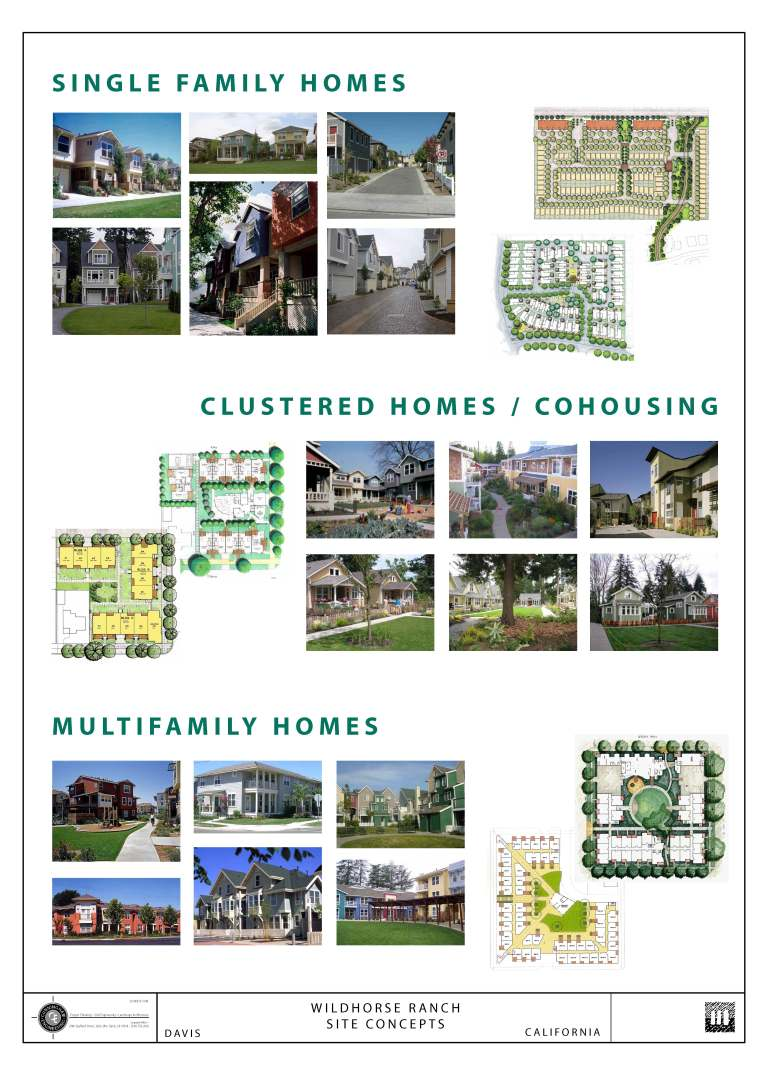 Home Types