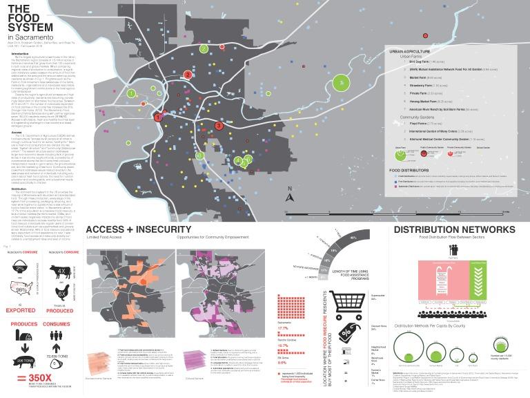 ua-map-food-access