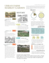 urban-ag-types-precedents_page_07