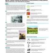 urban-ag-types-precedents_page_17