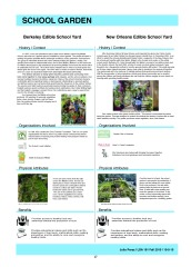 urban-ag-types-precedents_page_18