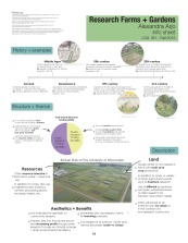urban-ag-types-precedents_page_19