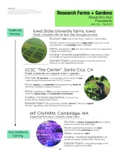 urban-ag-types-precedents_page_20