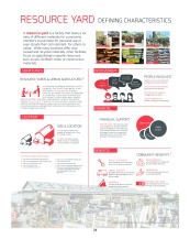 urban-ag-types-precedents_page_25