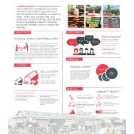 urban-ag-types-precedents_page_25