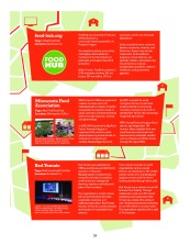 urban-ag-types-precedents_page_30