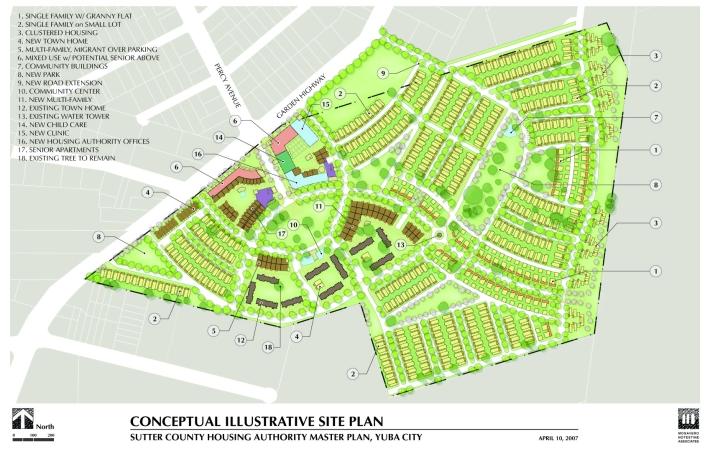 Richland Siteplan